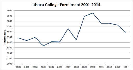 ic_enrollment_1