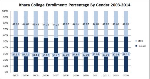 ic_enrollment_4