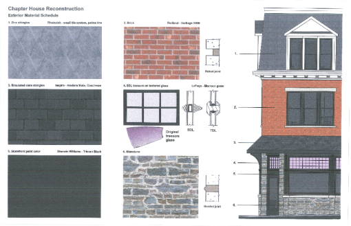 chapter_house_materials