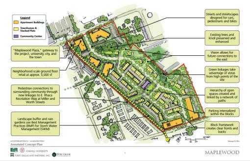 maplewood_site_plan_concept
